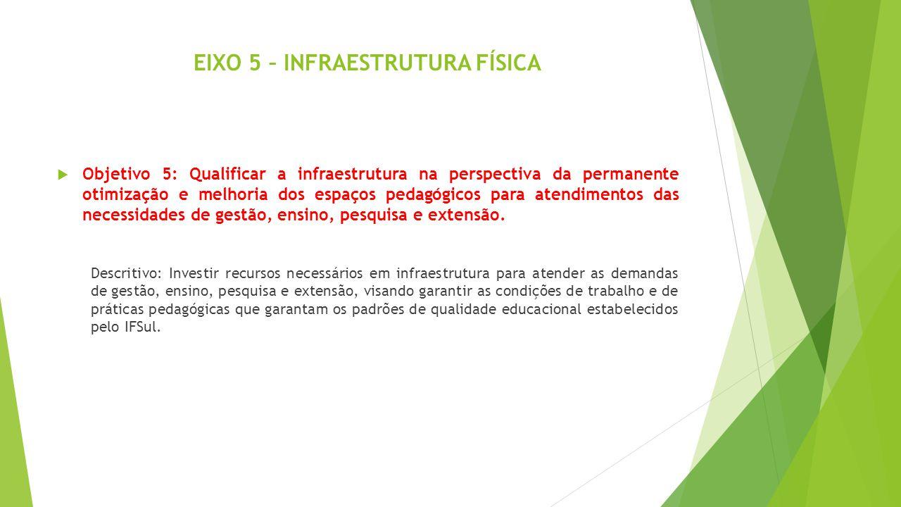 EIXO 5 – INFRAESTRUTURA FÍSICA Objetivo 5: Qualificar a infraestrutura na perspectiva da permanente otimização e melhoria dos espaços pedagógicos para