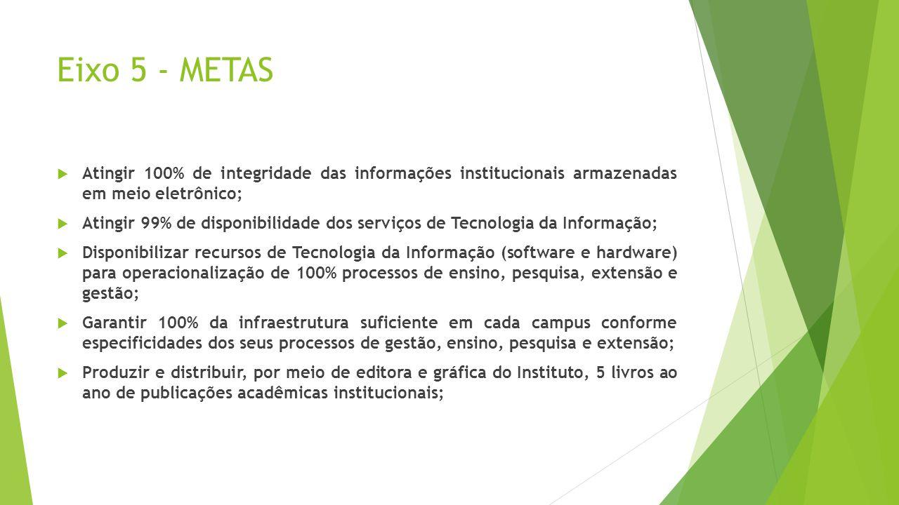 Eixo 5 - METAS Atingir 100% de integridade das informações institucionais armazenadas em meio eletrônico; Atingir 99% de disponibilidade dos serviços