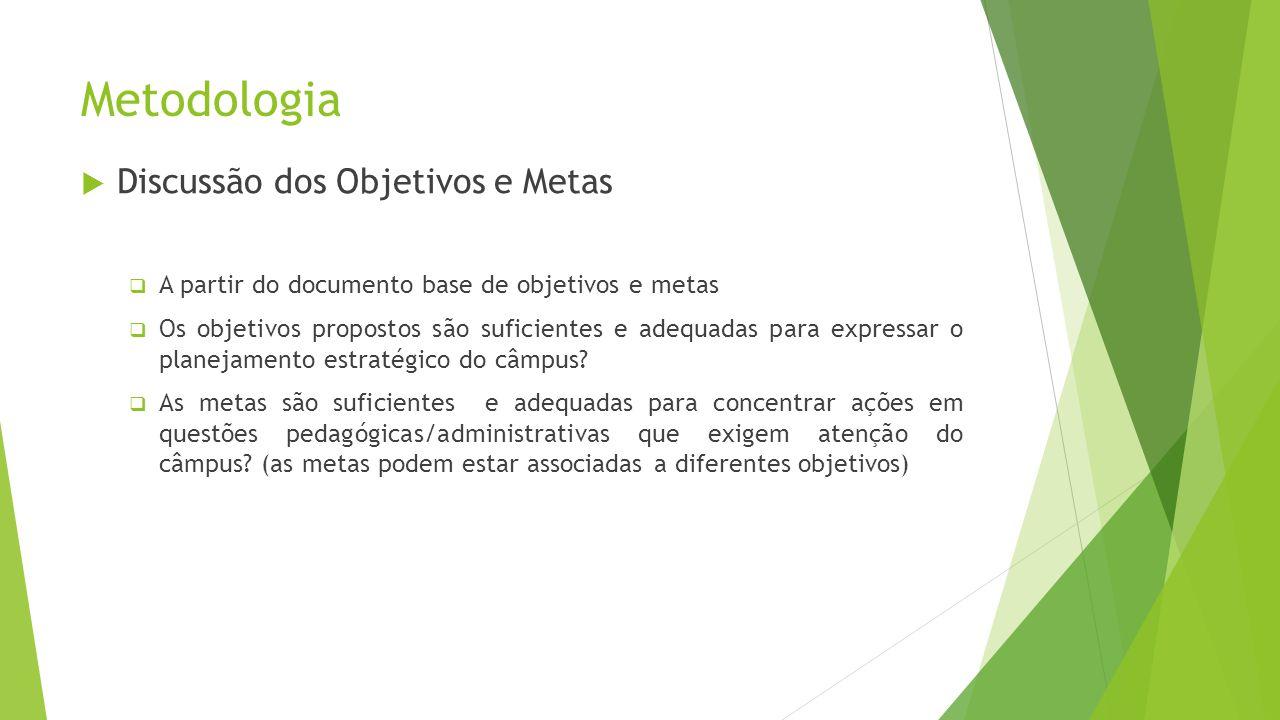 Metodologia Discussão dos Objetivos e Metas A partir do documento base de objetivos e metas Os objetivos propostos são suficientes e adequadas para ex