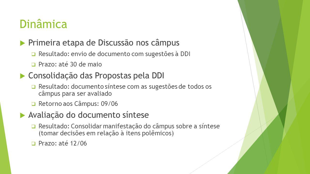 Dinâmica Primeira etapa de Discussão nos câmpus Resultado: envio de documento com sugestões à DDI Prazo: até 30 de maio Consolidação das Propostas pel