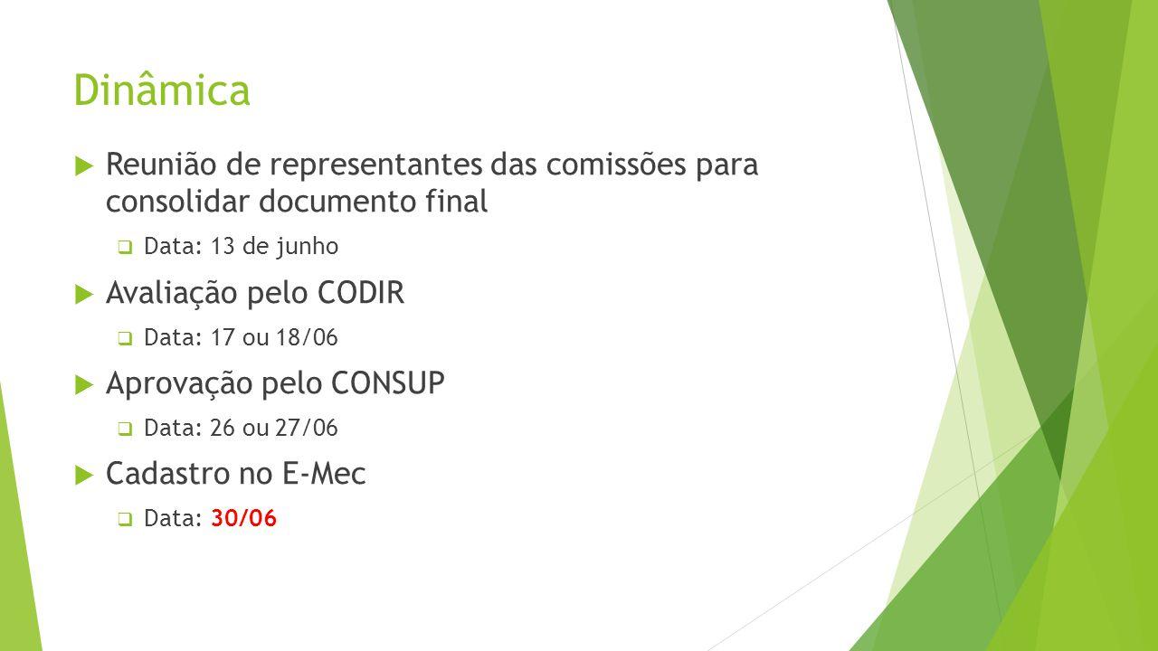 Dinâmica Reunião de representantes das comissões para consolidar documento final Data: 13 de junho Avaliação pelo CODIR Data: 17 ou 18/06 Aprovação pe