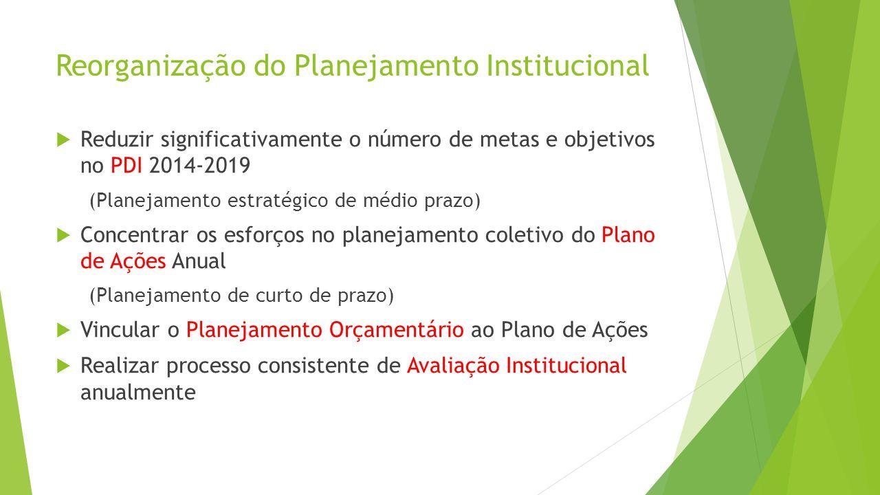 Reorganização do Planejamento Institucional Reduzir significativamente o número de metas e objetivos no PDI 2014-2019 (Planejamento estratégico de méd