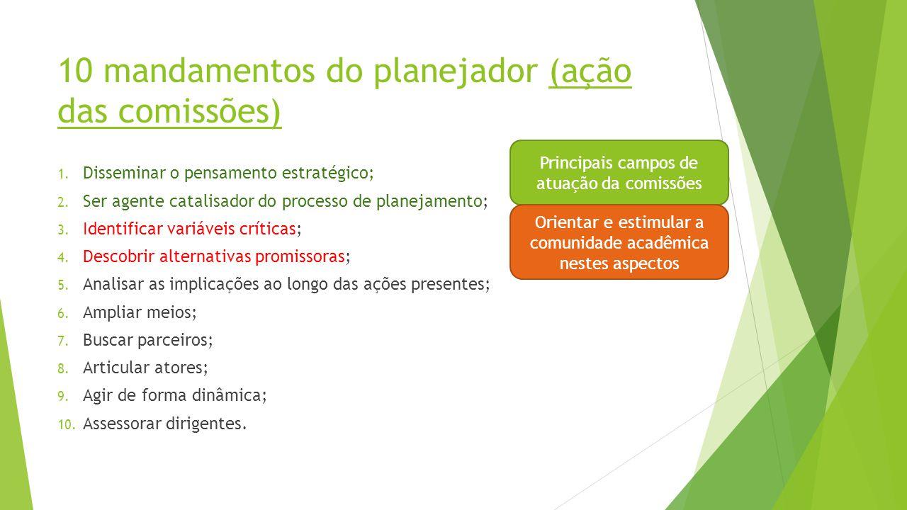 10 mandamentos do planejador (ação das comissões) 1. Disseminar o pensamento estratégico; 2. Ser agente catalisador do processo de planejamento; 3. Id