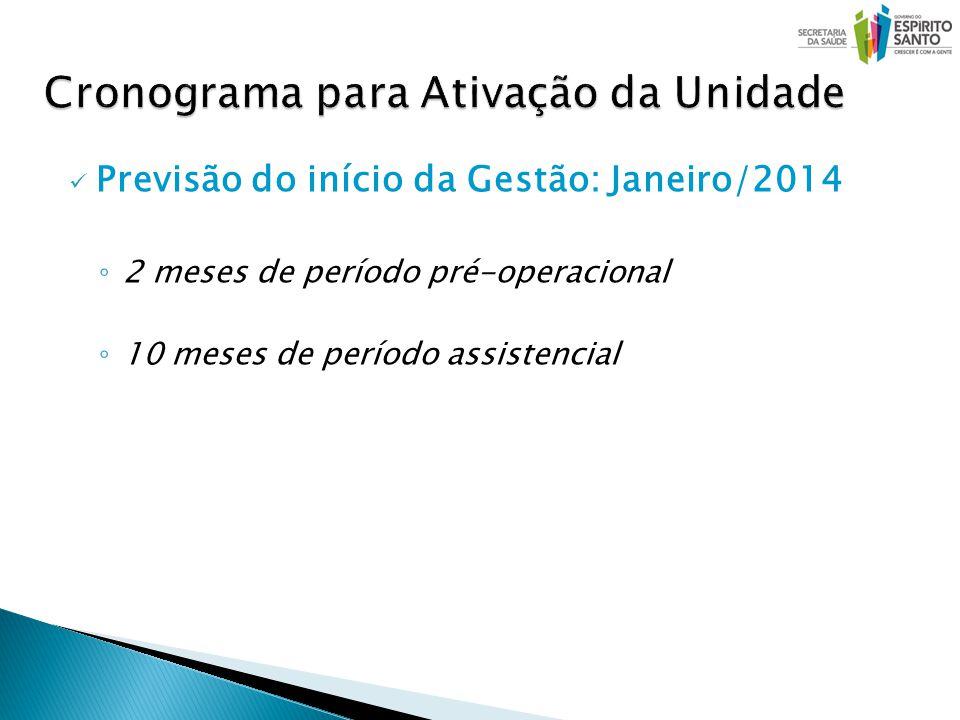 Previsão do início da Gestão: Janeiro/2014 2 meses de período pré-operacional 10 meses de período assistencial