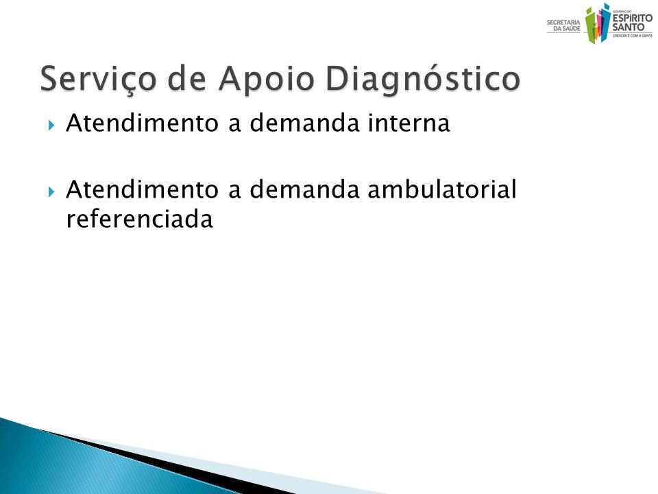 Atendimento a demanda interna Atendimento a demanda ambulatorial referenciada