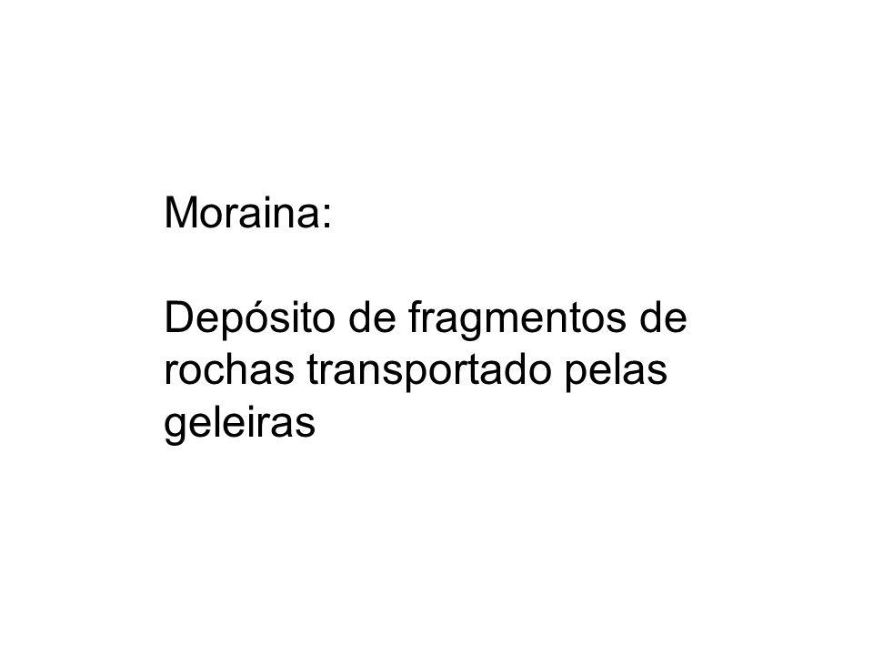 Moraina: Depósito de fragmentos de rochas transportado pelas geleiras