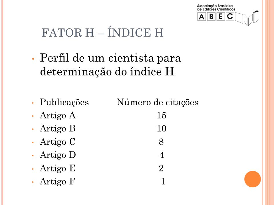 Perfil de um cientista para determinação do índice H Publicações Número de citações Artigo A 15 Artigo B 10 Artigo C 8 Artigo D 4 Artigo E 2 Artigo F