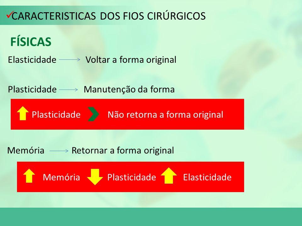 CARACTERISTICAS DOS FIOS CIRÚRGICOS FÍSICAS Elasticidade Voltar a forma original Plasticidade Manutenção da forma Plasticidade Não retorna a forma ori