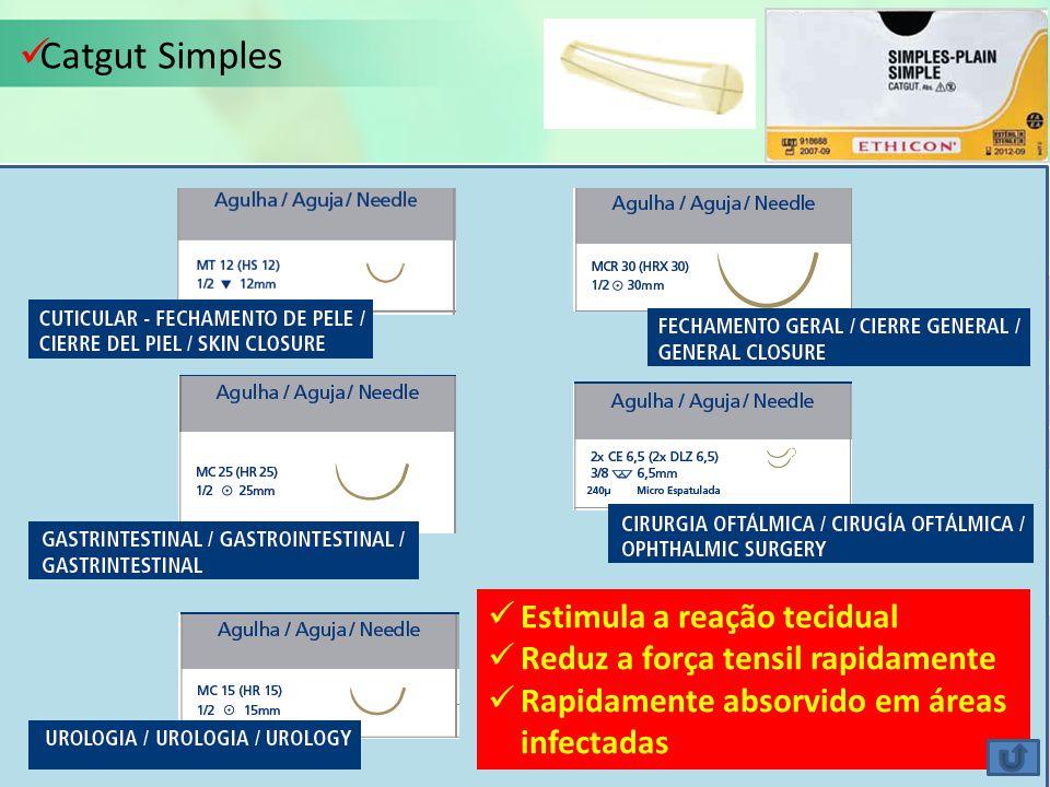 Catgut Simples Estimula a reação tecidual Reduz a força tensil rapidamente Rapidamente absorvido em áreas infectadas
