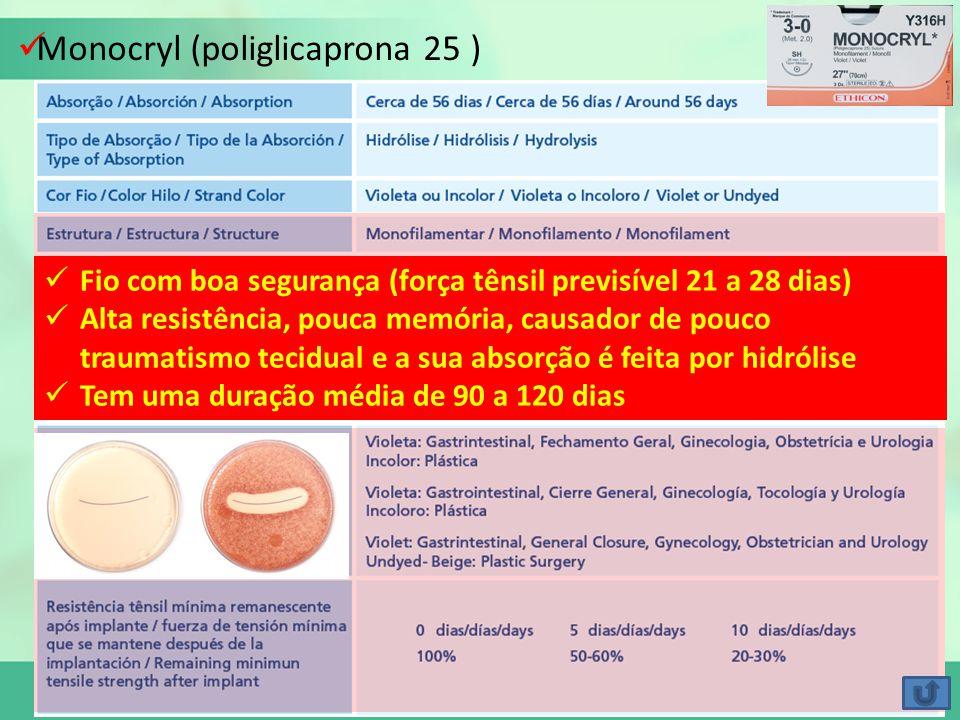 Monocryl (poliglicaprona 25 ) Fio com boa segurança (força tênsil previsível 21 a 28 dias) Alta resistência, pouca memória, causador de pouco traumati