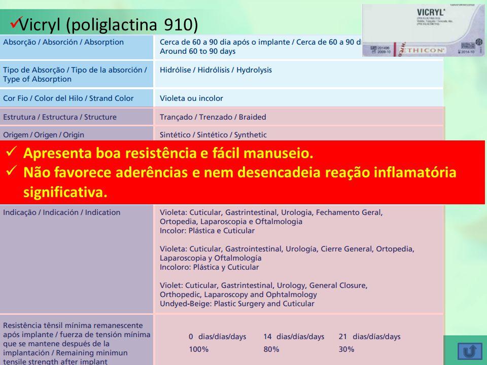 Vicryl (poliglactina 910) Apresenta boa resistência e fácil manuseio. Não favorece aderências e nem desencadeia reação inflamatória significativa.