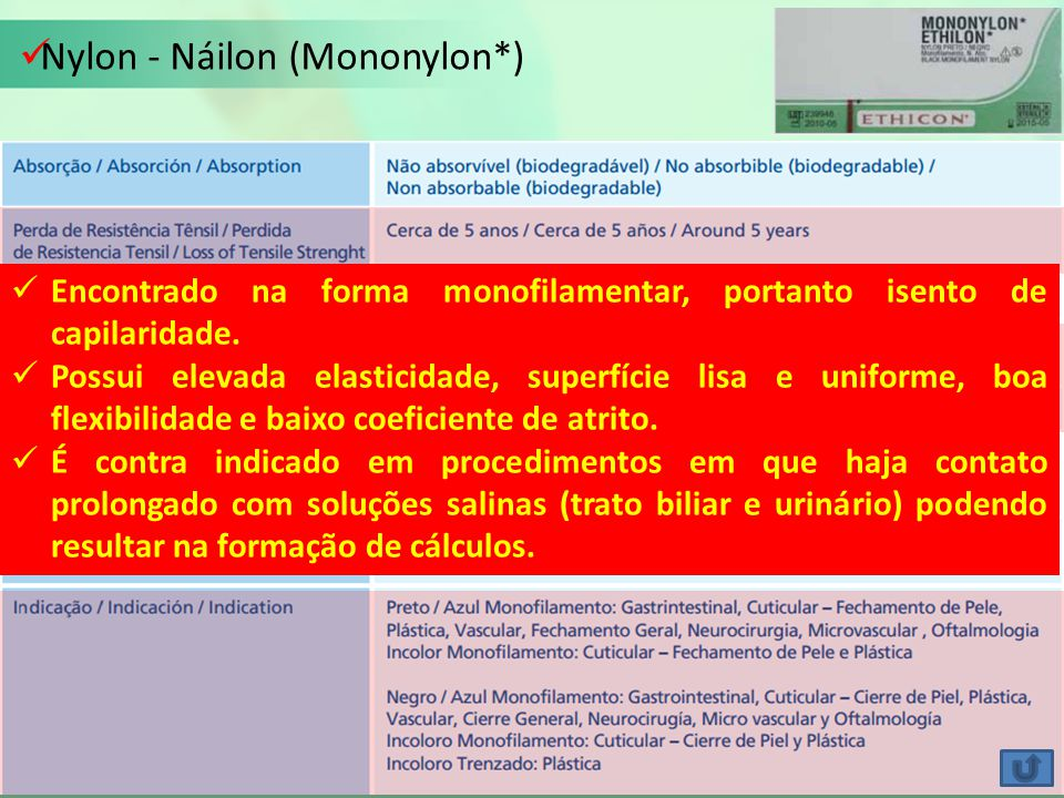 Nylon - Náilon (Mononylon*) Encontrado na forma monofilamentar, portanto isento de capilaridade. Possui elevada elasticidade, superfície lisa e unifor