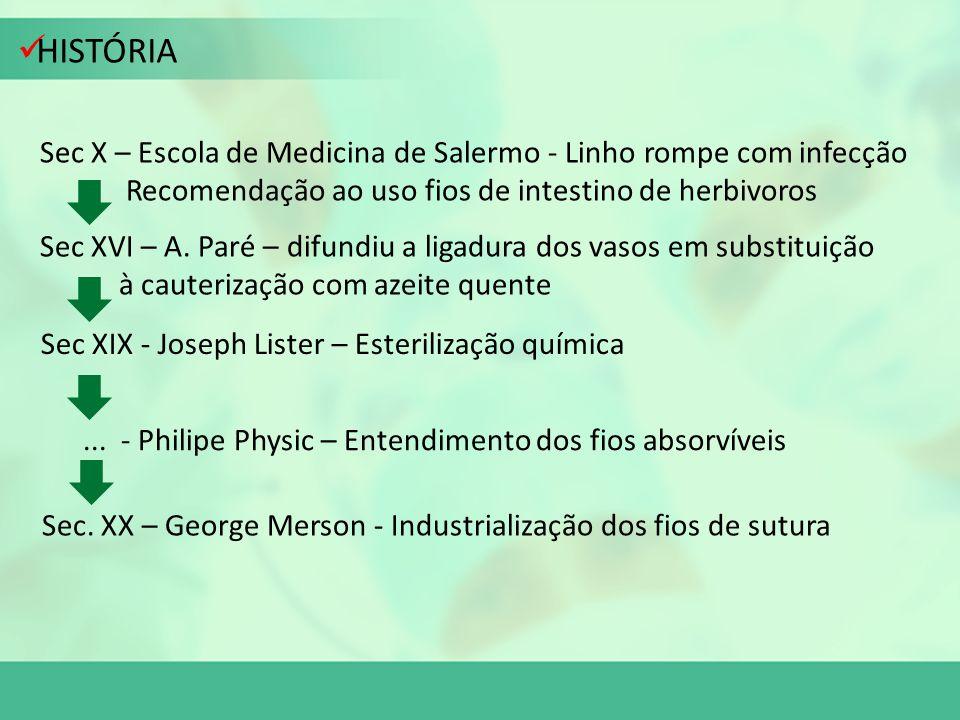 HISTÓRIA Sec X – Escola de Medicina de Salermo - Linho rompe com infecção Recomendação ao uso fios de intestino de herbivoros Sec XVI – A. Paré – difu