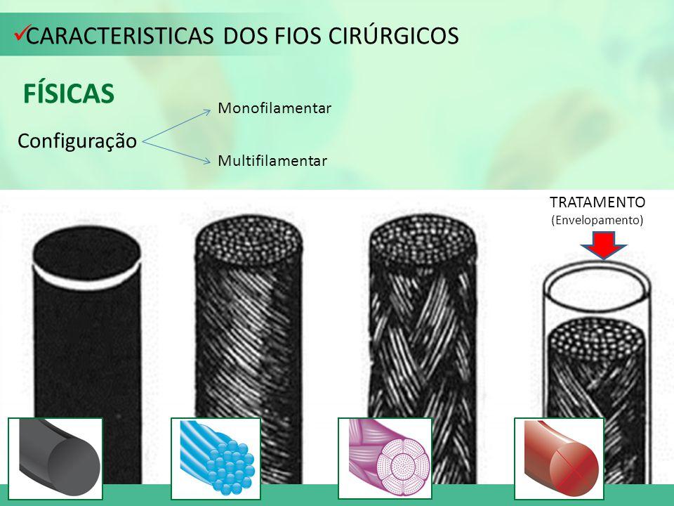 CARACTERISTICAS DOS FIOS CIRÚRGICOS FÍSICAS Configuração Monofilamentar Multifilamentar TRATAMENTO (Envelopamento)