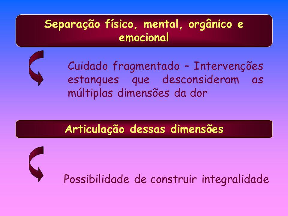 Separação físico, mental, orgânico e emocional Cuidado fragmentado – Intervenções estanques que desconsideram as múltiplas dimensões da dor Articulaçã