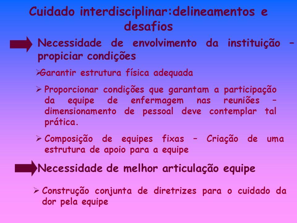 Necessidade de envolvimento da instituição – propiciar condições Garantir estrutura física adequada Proporcionar condições que garantam a participação