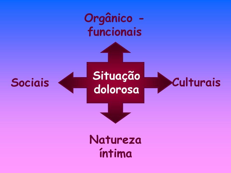 Orgânico - funcionais Situação dolorosa Natureza íntima Culturais Sociais