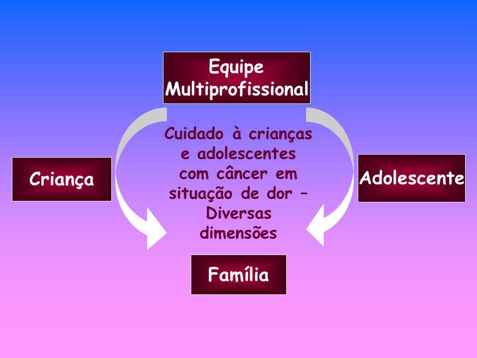 Equipe Multiprofissional Criança Adolescente Família Cuidado à crianças e adolescentes com câncer em situação de dor – Diversas dimensões
