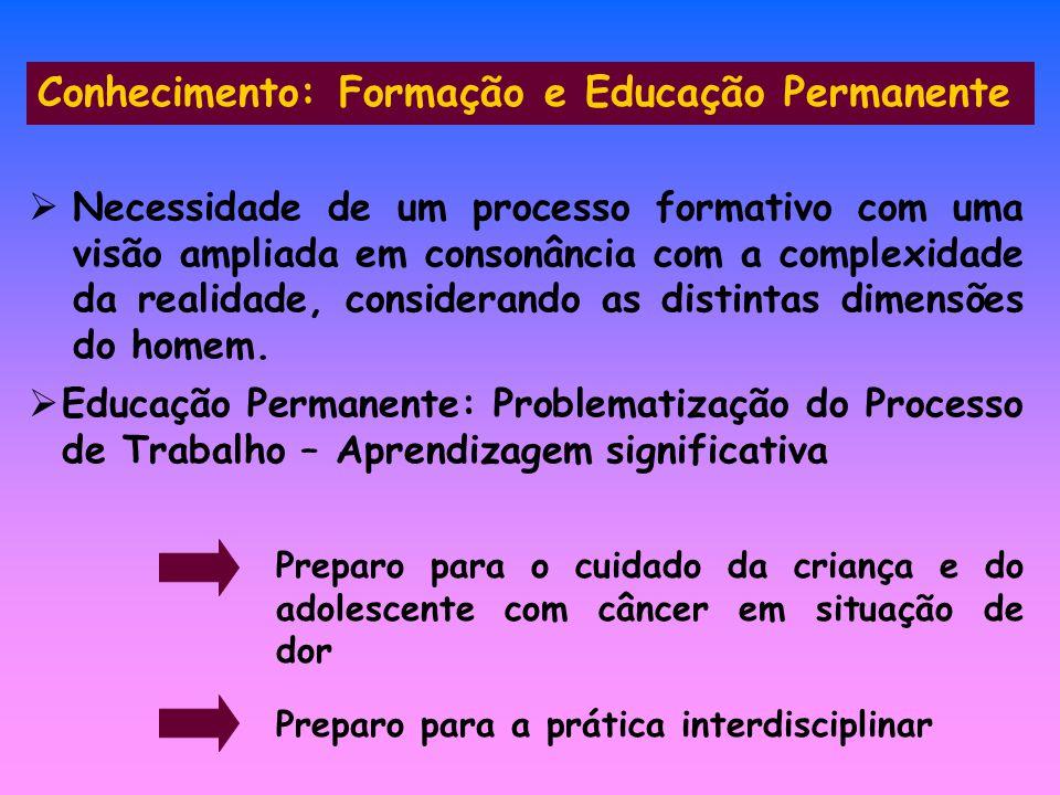 Conhecimento: Formação e Educação Permanente Necessidade de um processo formativo com uma visão ampliada em consonância com a complexidade da realidad