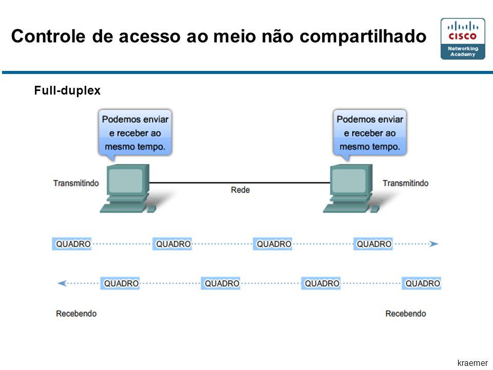 kraemer Controle de acesso ao meio não compartilhado Full-duplex