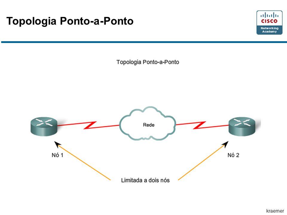 kraemer Topologia Ponto-a-Ponto