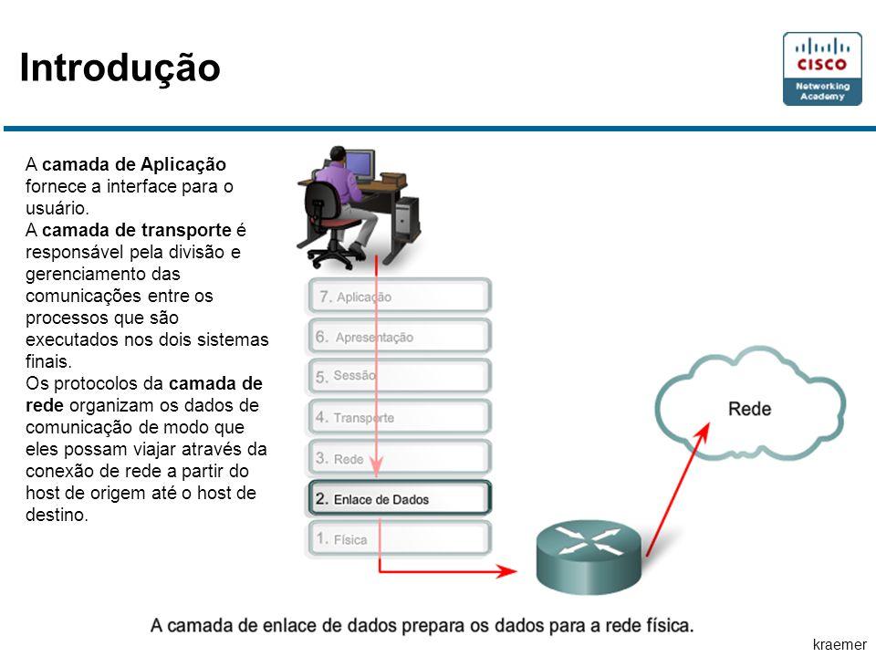 kraemer Introdução A camada de Aplicação fornece a interface para o usuário. A camada de transporte é responsável pela divisão e gerenciamento das com