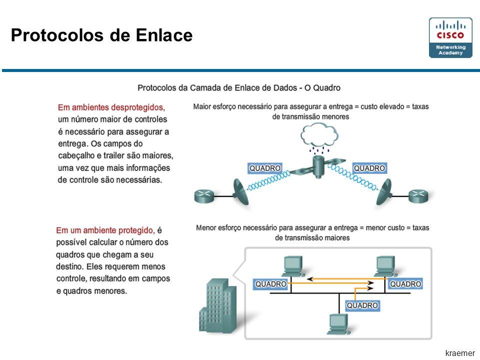 kraemer Protocolos de Enlace