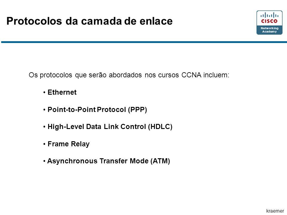 kraemer Protocolos da camada de enlace Os protocolos que serão abordados nos cursos CCNA incluem: Ethernet Point-to-Point Protocol (PPP) High-Level Da