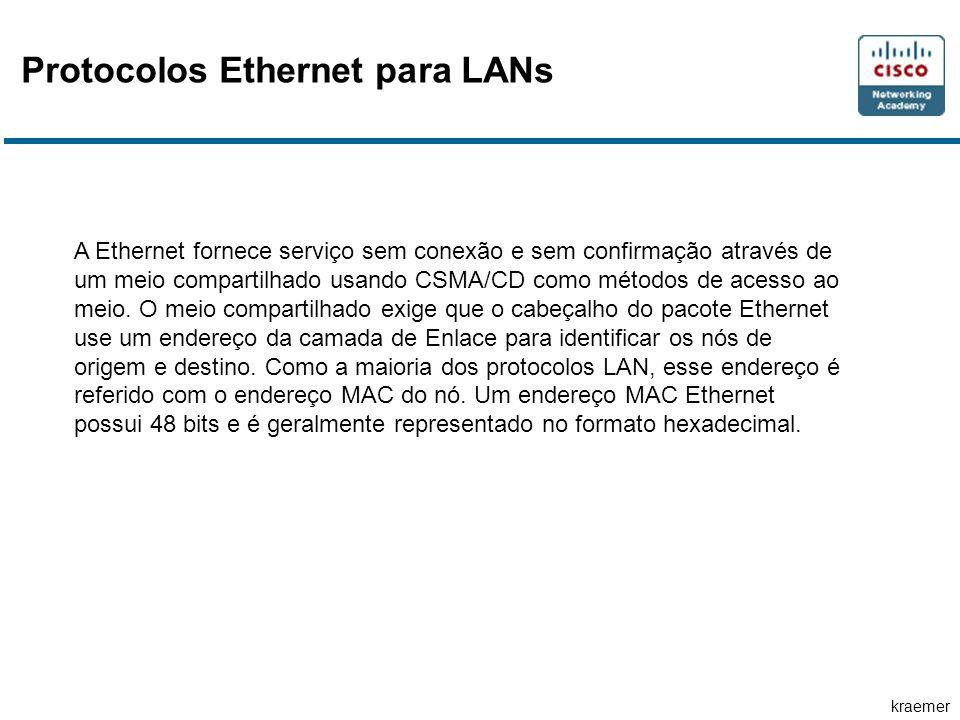 kraemer Protocolos Ethernet para LANs A Ethernet fornece serviço sem conexão e sem confirmação através de um meio compartilhado usando CSMA/CD como mé