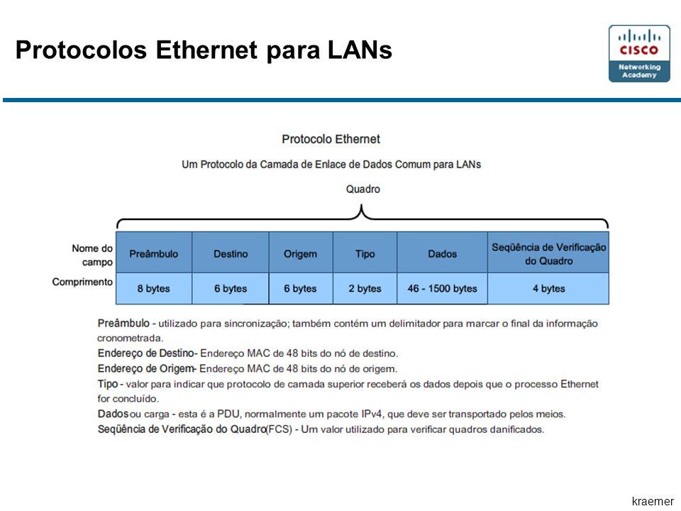 kraemer Protocolos Ethernet para LANs