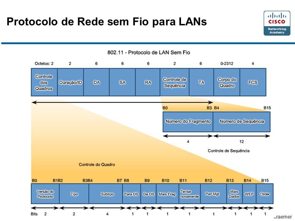 kraemer Protocolo de Rede sem Fio para LANs