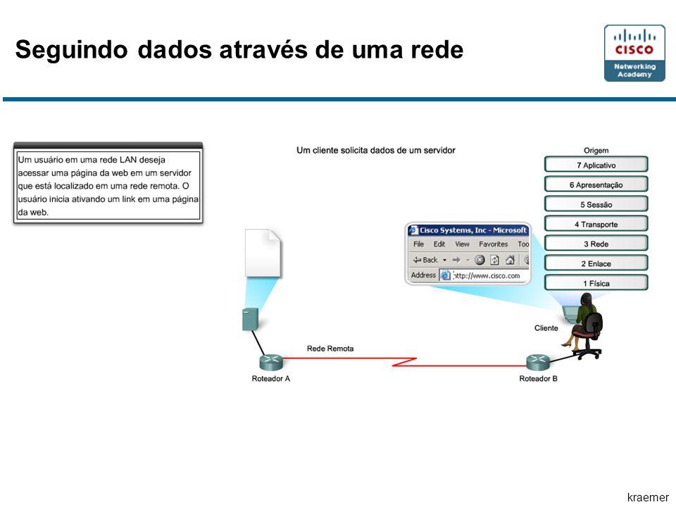 kraemer Seguindo dados através de uma rede