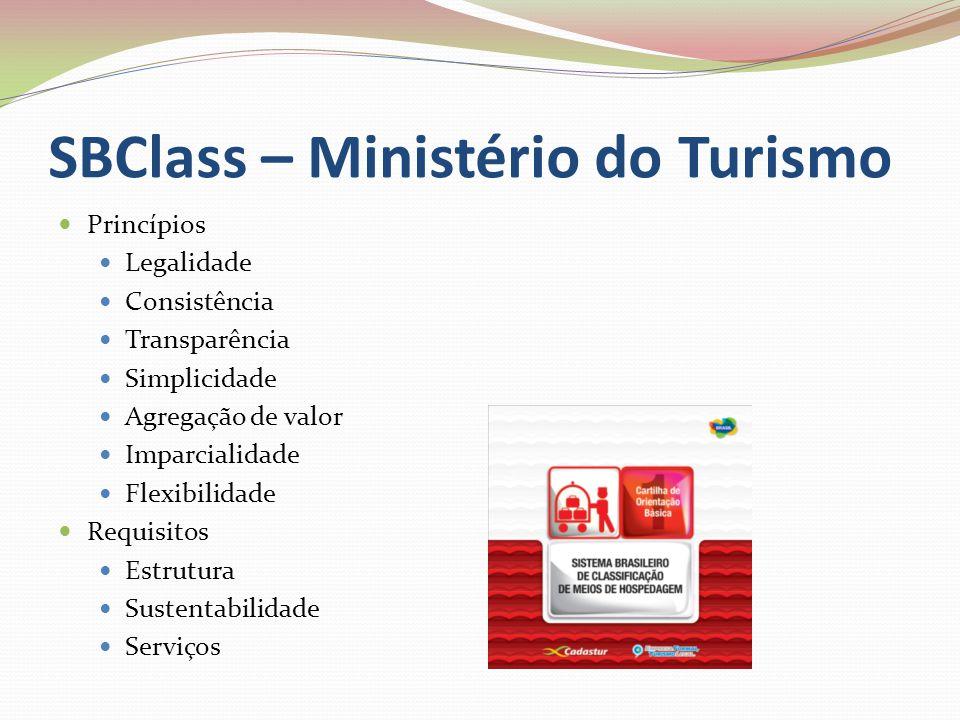 SBClass – Ministério do Turismo Princípios Legalidade Consistência Transparência Simplicidade Agregação de valor Imparcialidade Flexibilidade Requisitos Estrutura Sustentabilidade Serviços