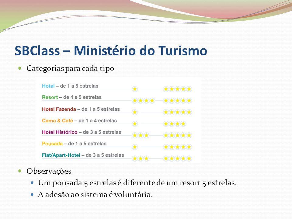 SBClass – Ministério do Turismo Categorias para cada tipo Observações Um pousada 5 estrelas é diferente de um resort 5 estrelas.
