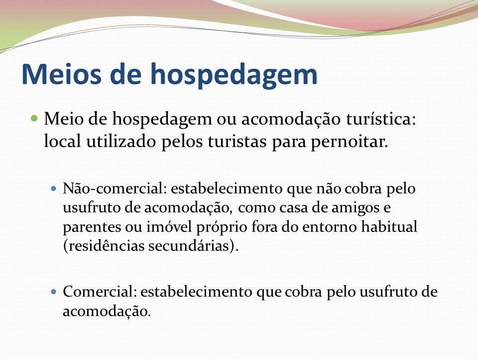 Principais departamentos ALIMENTOS E BEBIDAS A área da alimentação é um outro complexo administrativo dentro dos hotéis.