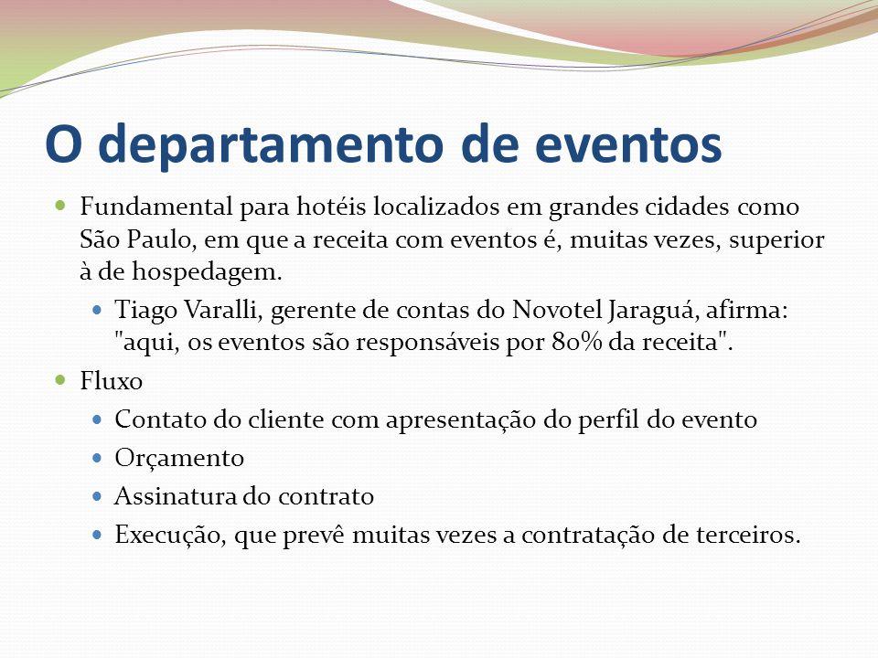 O departamento de eventos Fundamental para hotéis localizados em grandes cidades como São Paulo, em que a receita com eventos é, muitas vezes, superior à de hospedagem.