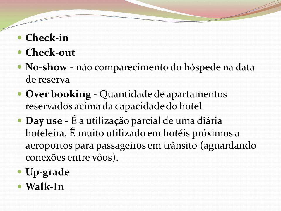 Check-in Check-out No-show - não comparecimento do hóspede na data de reserva Over booking - Quantidade de apartamentos reservados acima da capacidade do hotel Day use - É a utilização parcial de uma diária hoteleira.