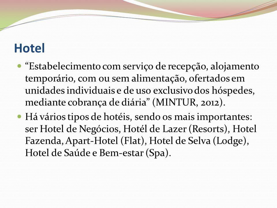 Hotel Estabelecimento com serviço de recepção, alojamento temporário, com ou sem alimentação, ofertados em unidades individuais e de uso exclusivo dos hóspedes, mediante cobrança de diária (MINTUR, 2012).