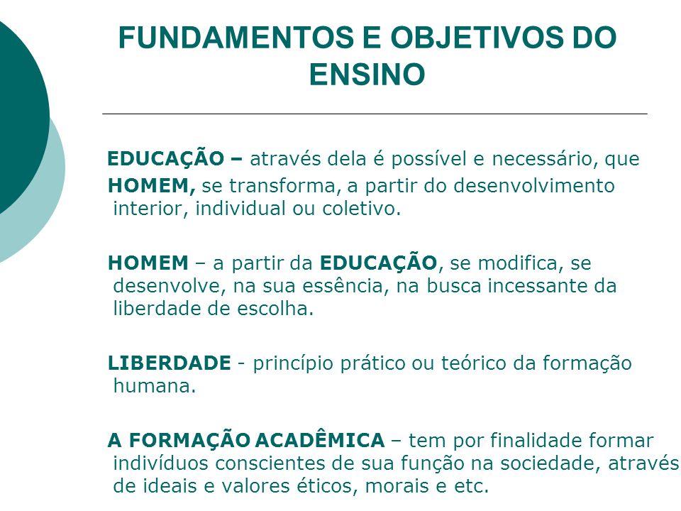 FUNDAMENTOS E OBJETIVOS DO ENSINO EDUCAÇÃO – através dela é possível e necessário, que HOMEM, se transforma, a partir do desenvolvimento interior, individual ou coletivo.