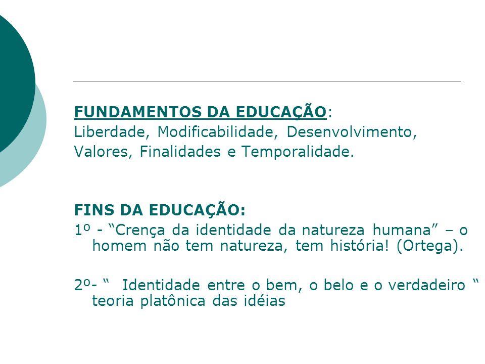FUNDAMENTOS DA EDUCAÇÃO: Liberdade, Modificabilidade, Desenvolvimento, Valores, Finalidades e Temporalidade.