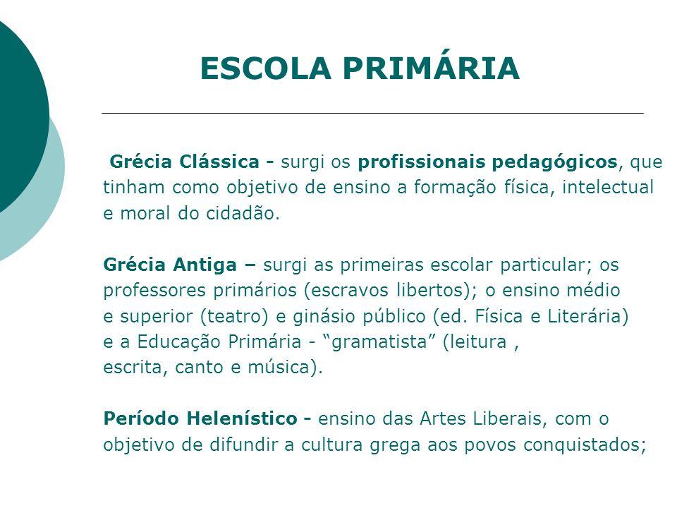 Grécia Clássica - surgi os profissionais pedagógicos, que tinham como objetivo de ensino a formação física, intelectual e moral do cidadão.