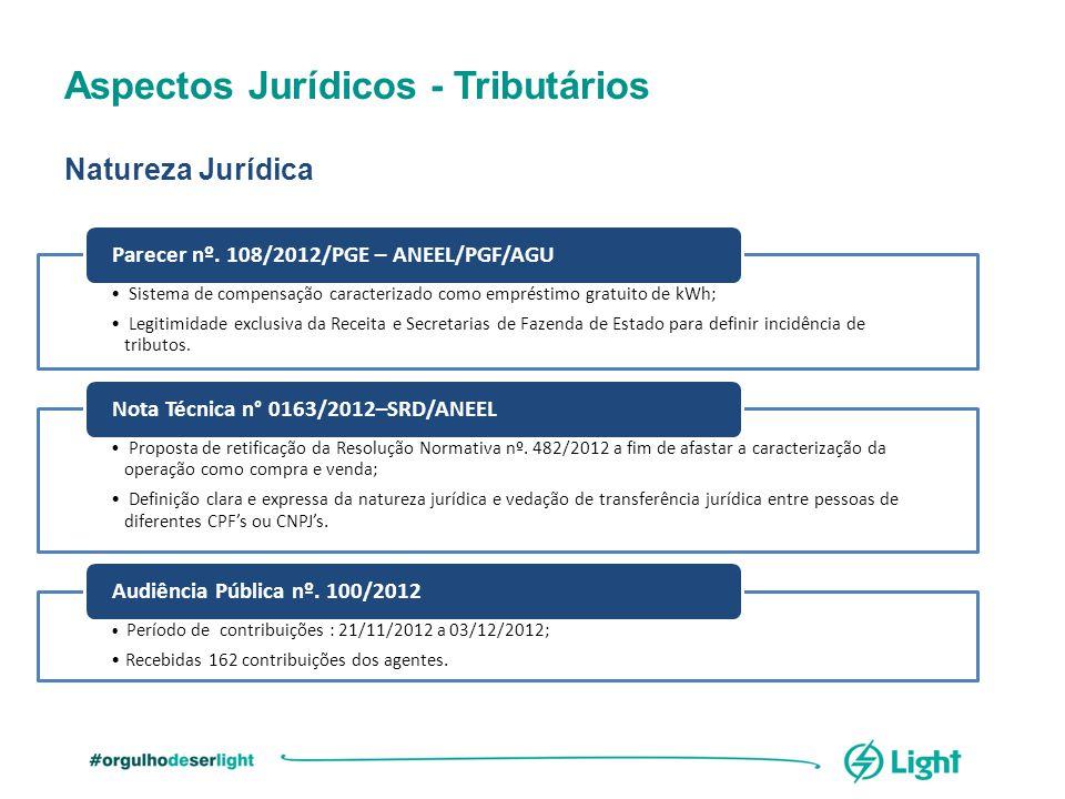 Aspectos Jurídicos - Tributários Natureza Jurídica Sistema de compensação caracterizado como empréstimo gratuito de kWh; Legitimidade exclusiva da Rec
