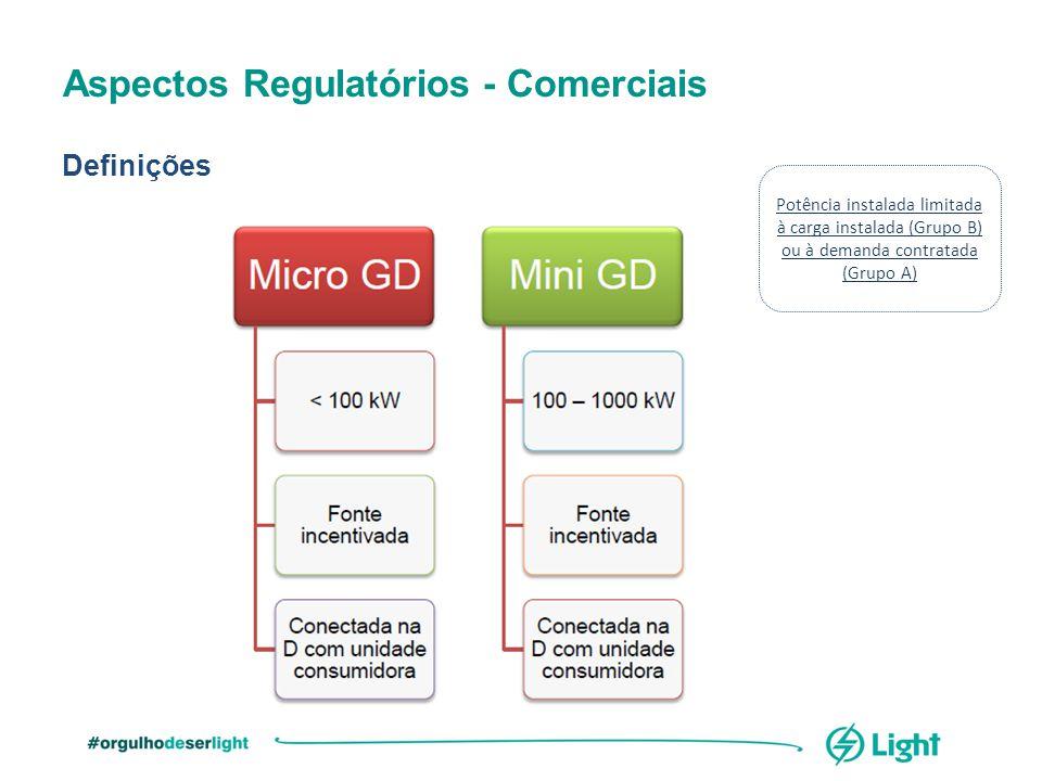 Aspectos Regulatórios - Comerciais Definições Potência instalada limitada à carga instalada (Grupo B) ou à demanda contratada (Grupo A)