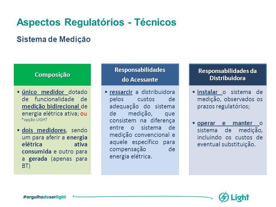 Aspectos Regulatórios - Técnicos Sistema de MediçãoComposição único medidor dotado de funcionalidade de medição bidirecional de energia elétrica ativa
