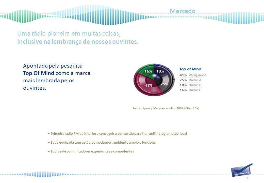 Tabela de Preços 28