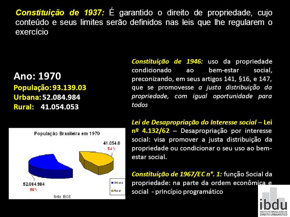 Constituição de 1937: É garantido o direito de propriedade, cujo conteúdo e seus limites serão definidos nas leis que lhe regularem o exercício Consti