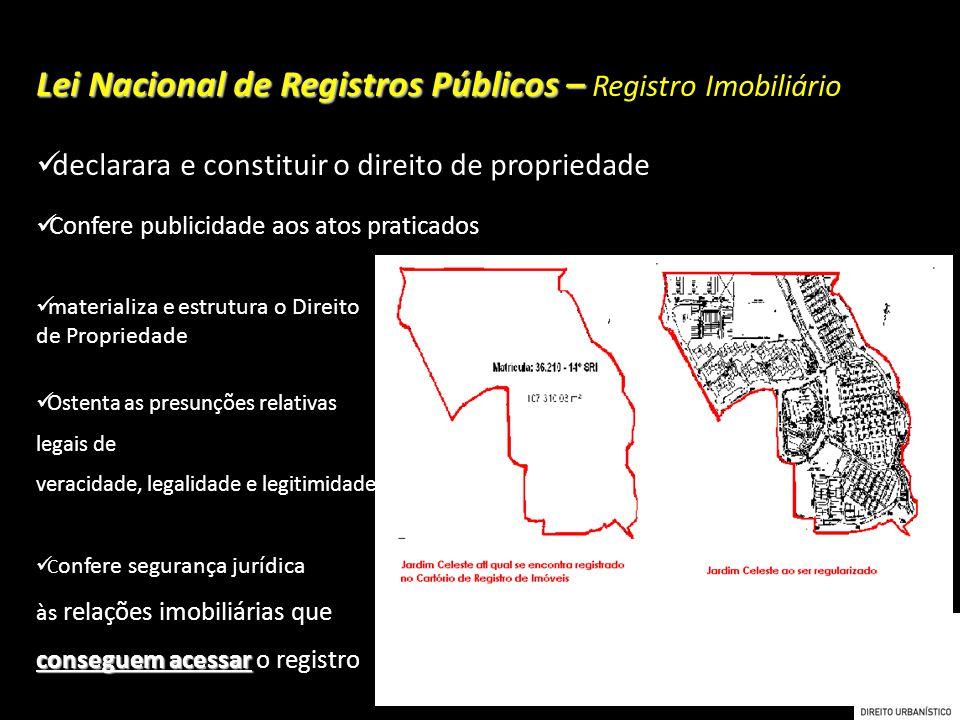 Lei Nacional de Registros Públicos – Lei Nacional de Registros Públicos – Registro Imobiliário declarara e constituir o direito de propriedade Confere