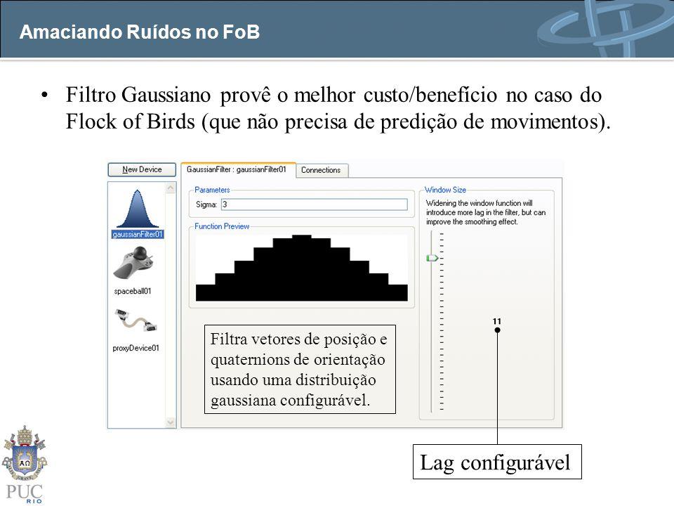 Amaciando Ruídos no FoB Filtro Gaussiano provê o melhor custo/benefício no caso do Flock of Birds (que não precisa de predição de movimentos). Filtra