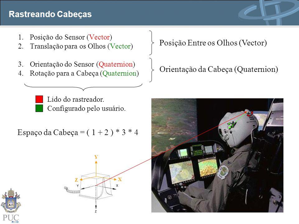 Rastreando Cabeças 1.Posição do Sensor (Vector) 2.Translação para os Olhos (Vector) 3.Orientação do Sensor (Quaternion) 4.Rotação para a Cabeça (Quate