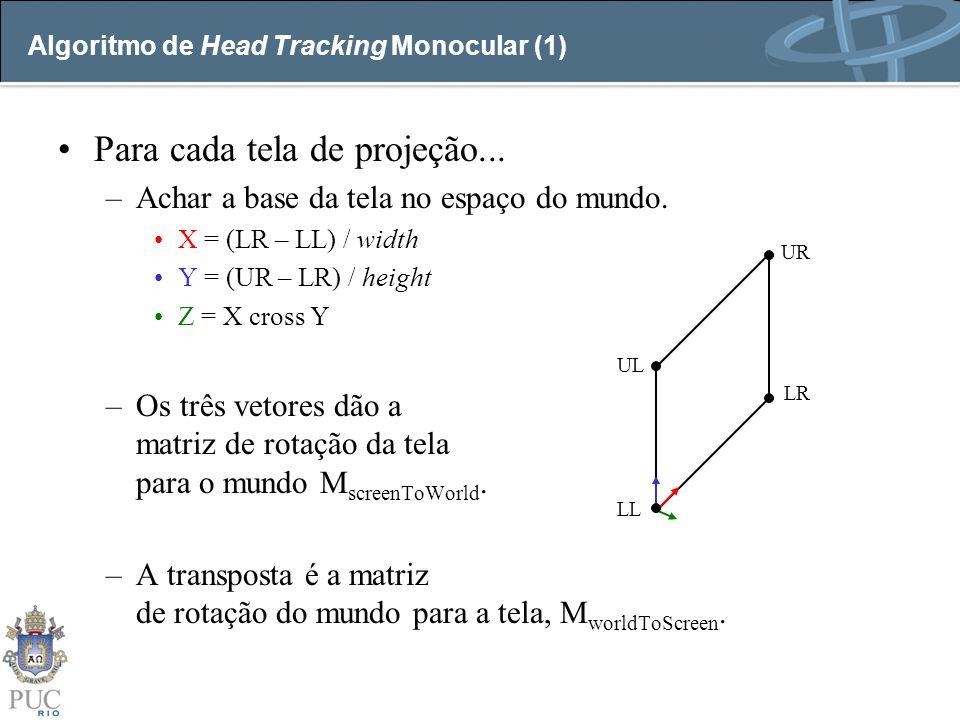 Algoritmo de Head Tracking Monocular (1) Para cada tela de projeção... –Achar a base da tela no espaço do mundo. X = (LR – LL) / width Y = (UR – LR) /
